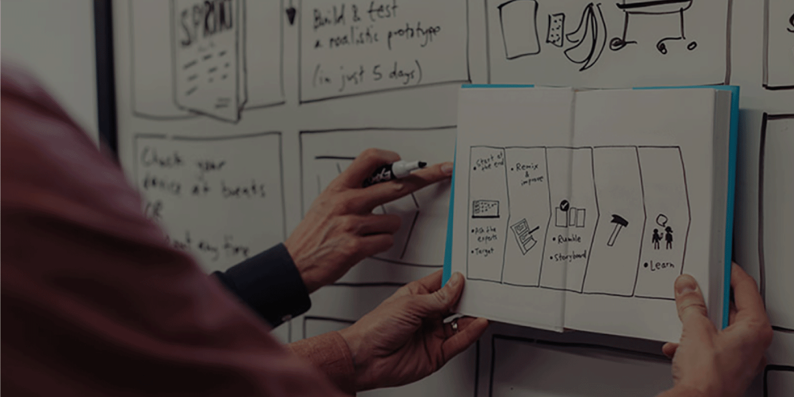 """Agile Projelerde """"Design Sprint"""" ile Kapsam Belirleme"""
