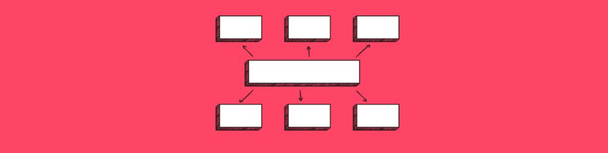 Agile İş Analizinde User Story Mapping Tekniği